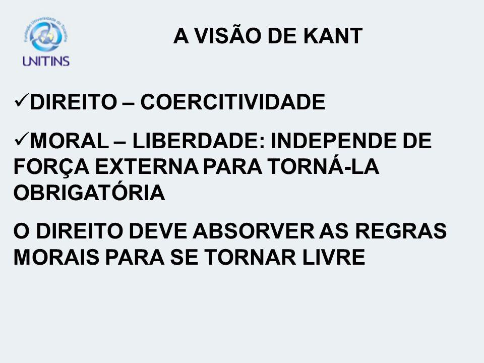 A VISÃO DE KANTDIREITO – COERCITIVIDADE. MORAL – LIBERDADE: INDEPENDE DE FORÇA EXTERNA PARA TORNÁ-LA OBRIGATÓRIA.