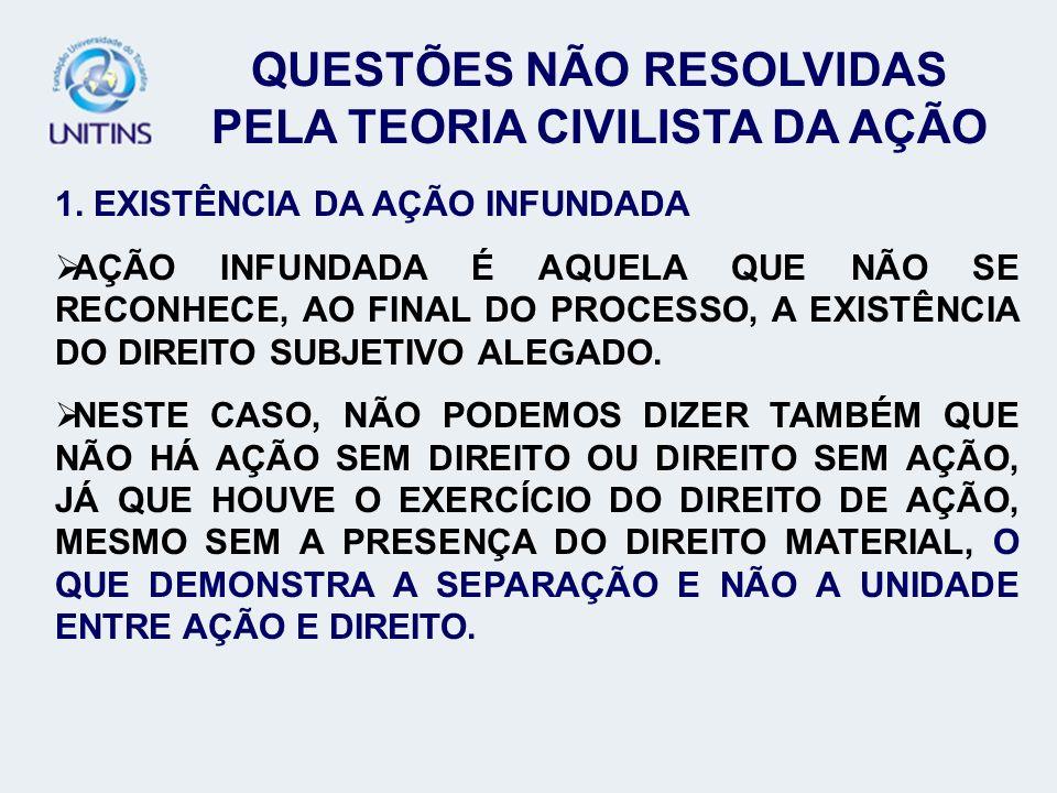 QUESTÕES NÃO RESOLVIDAS PELA TEORIA CIVILISTA DA AÇÃO