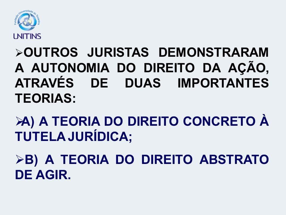 A) A TEORIA DO DIREITO CONCRETO À TUTELA JURÍDICA;