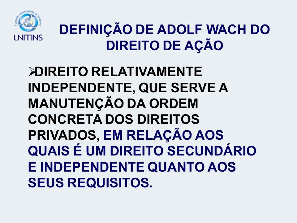DEFINIÇÃO DE ADOLF WACH DO DIREITO DE AÇÃO