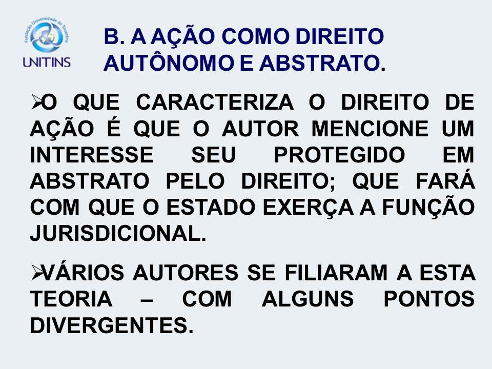 B. A AÇÃO COMO DIREITO AUTÔNOMO E ABSTRATO.