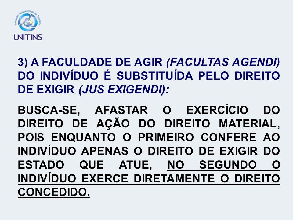 3) A FACULDADE DE AGIR (FACULTAS AGENDI) DO INDIVÍDUO É SUBSTITUÍDA PELO DIREITO DE EXIGIR (JUS EXIGENDI):