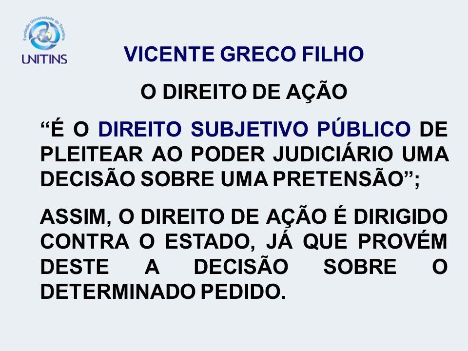 VICENTE GRECO FILHO O DIREITO DE AÇÃO