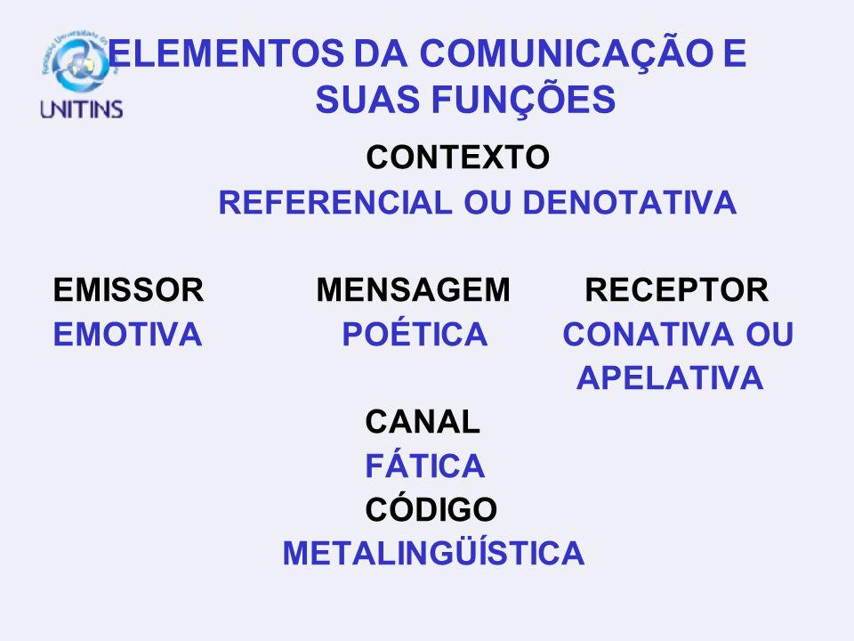 ELEMENTOS DA COMUNICAÇÃO E SUAS FUNÇÕES