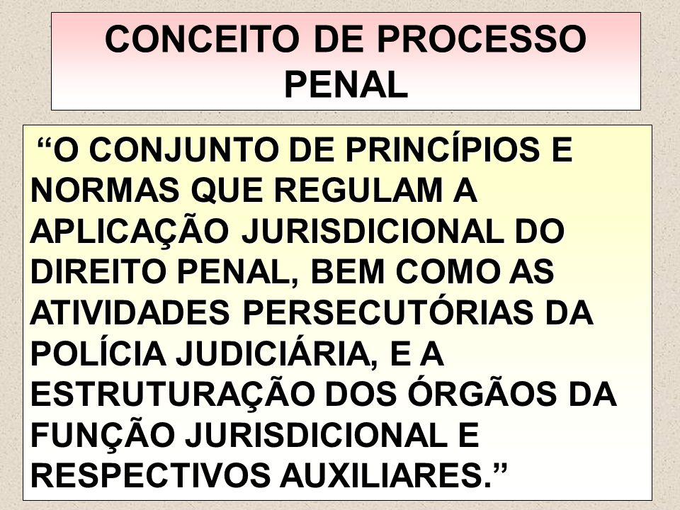 CONCEITO DE PROCESSO PENAL