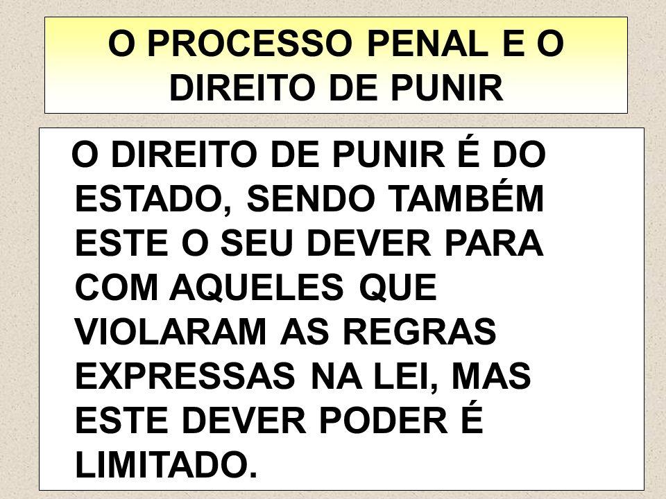 O PROCESSO PENAL E O DIREITO DE PUNIR