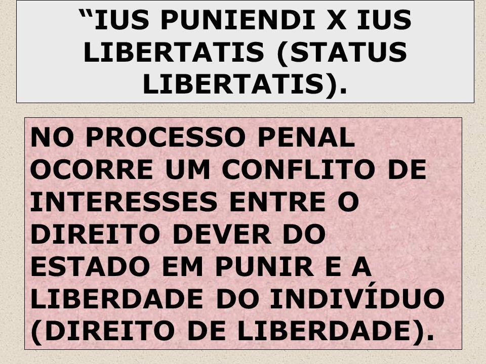 IUS PUNIENDI X IUS LIBERTATIS (STATUS LIBERTATIS).