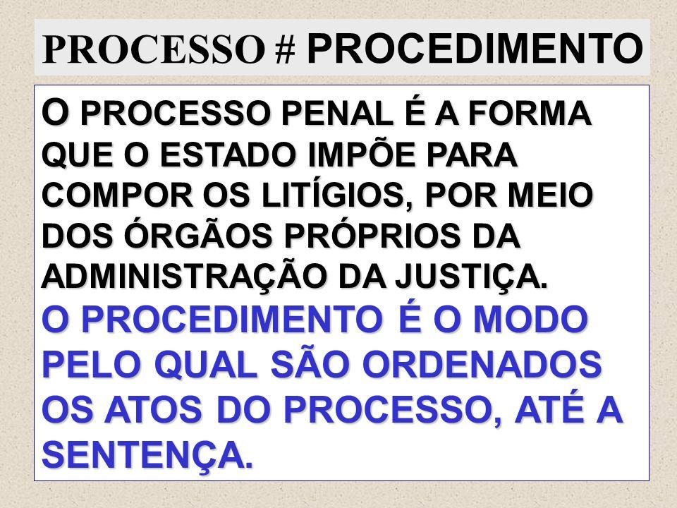 PROCESSO # PROCEDIMENTO