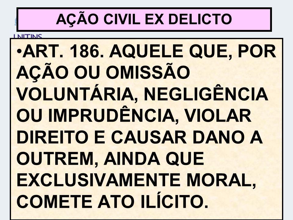 AÇÃO CIVIL EX DELICTO