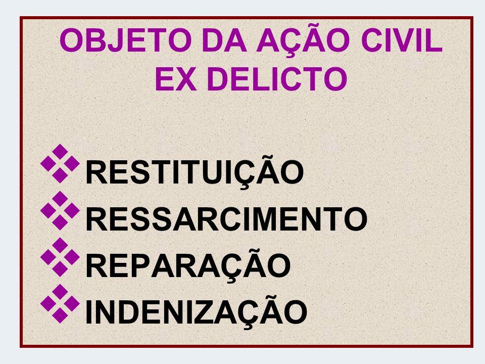 OBJETO DA AÇÃO CIVIL EX DELICTO