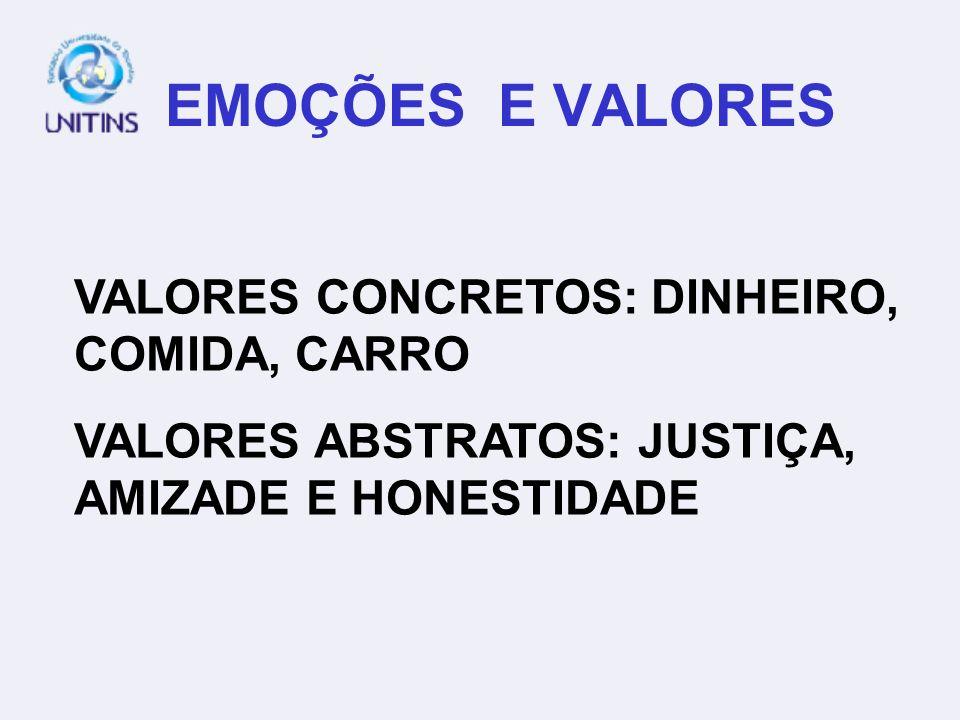EMOÇÕES E VALORES VALORES CONCRETOS: DINHEIRO, COMIDA, CARRO