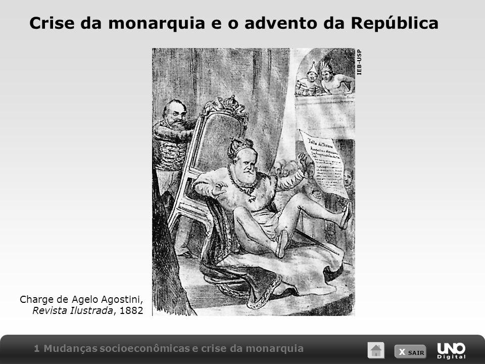 Crise da monarquia e o advento da República