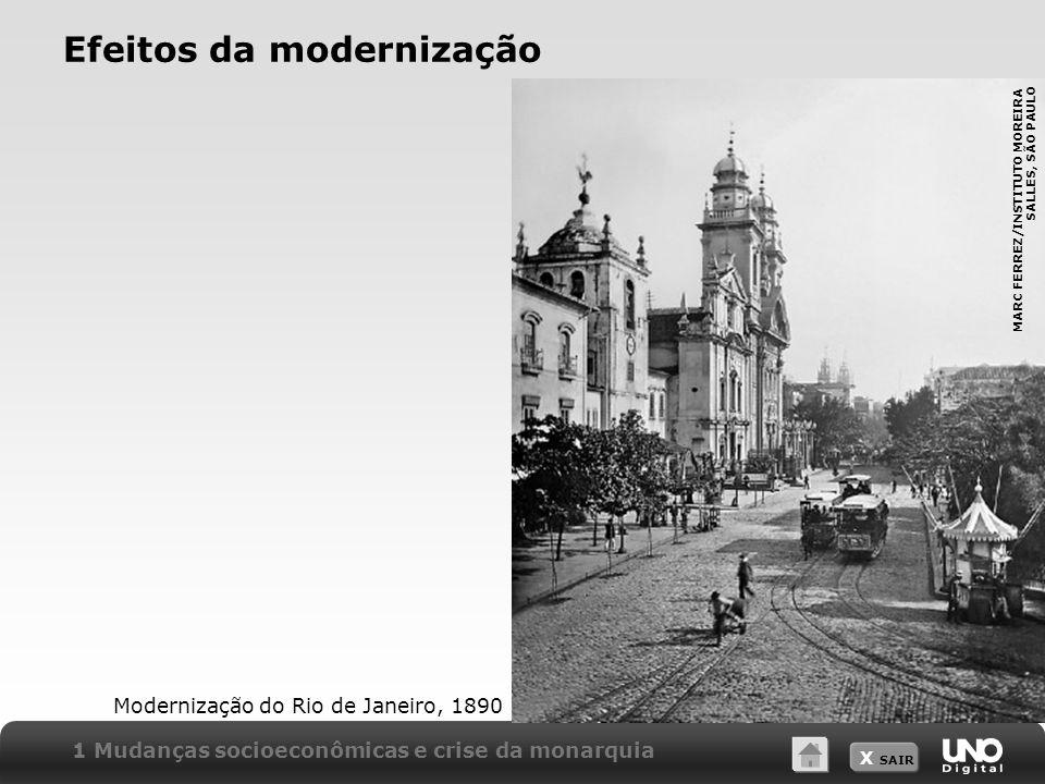 Efeitos da modernização