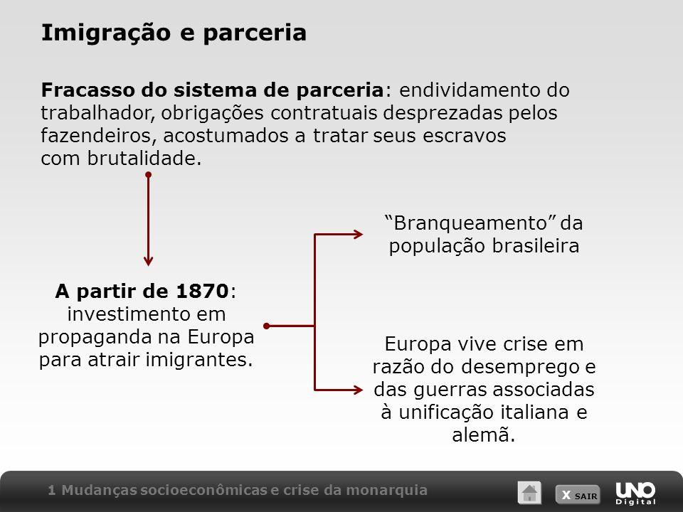 Branqueamento da população brasileira