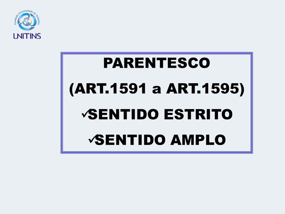 PARENTESCO (ART.1591 a ART.1595) SENTIDO ESTRITO SENTIDO AMPLO