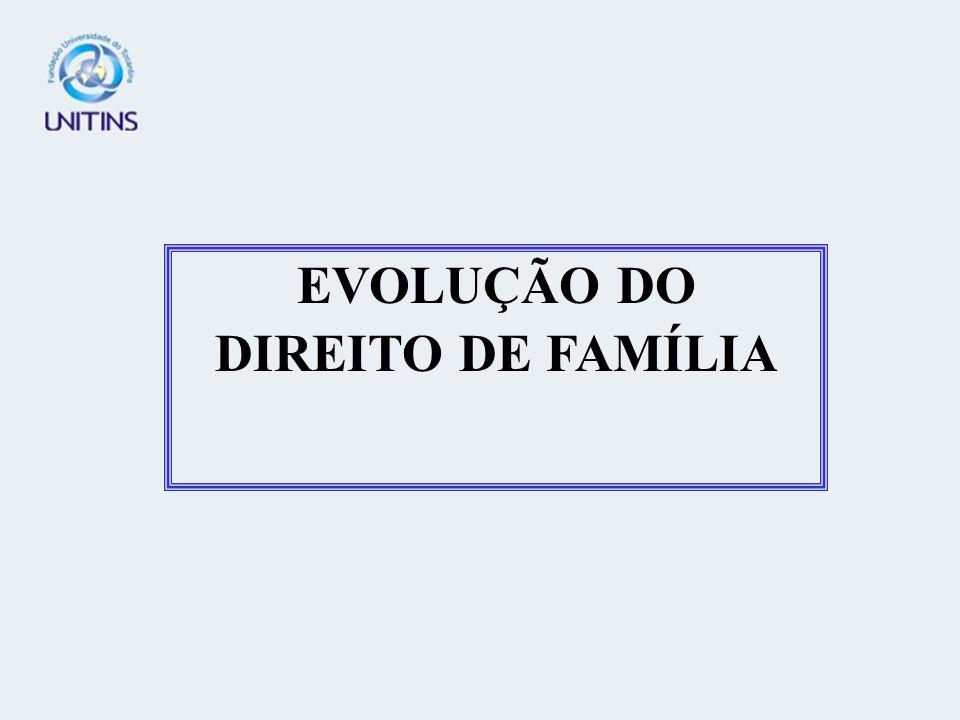 EVOLUÇÃO DO DIREITO DE FAMÍLIA