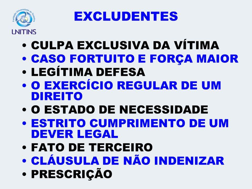 EXCLUDENTES CULPA EXCLUSIVA DA VÍTIMA CASO FORTUITO E FORÇA MAIOR