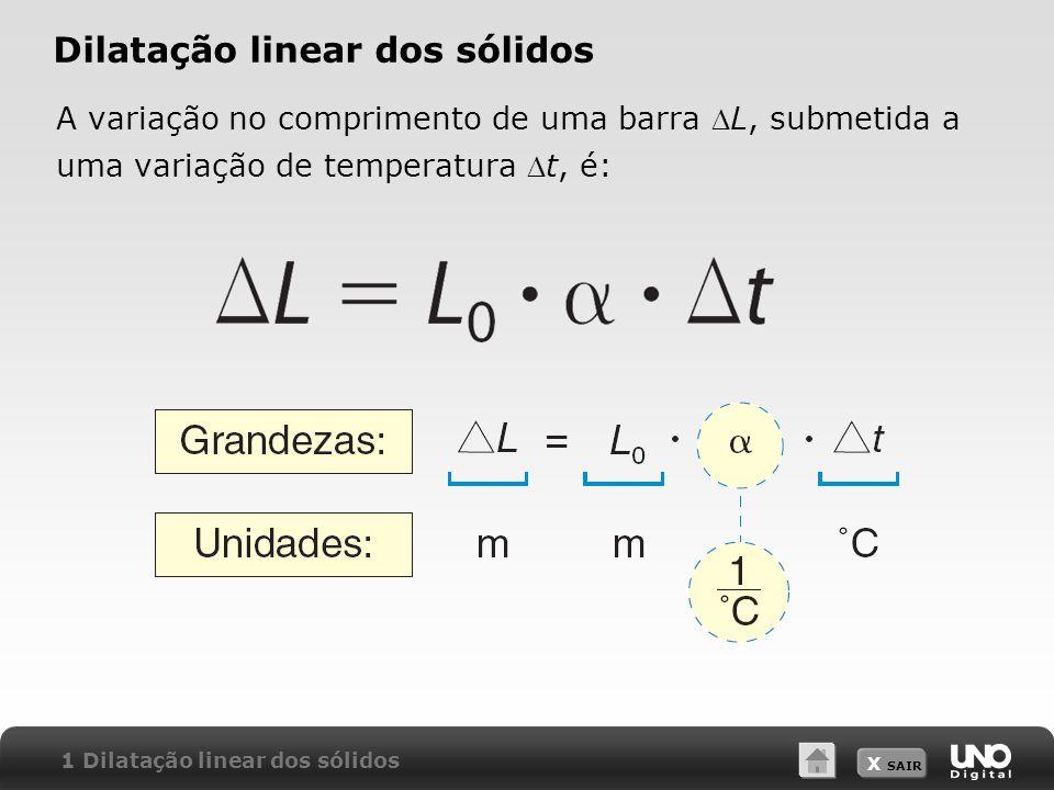 Dilatação linear dos sólidos