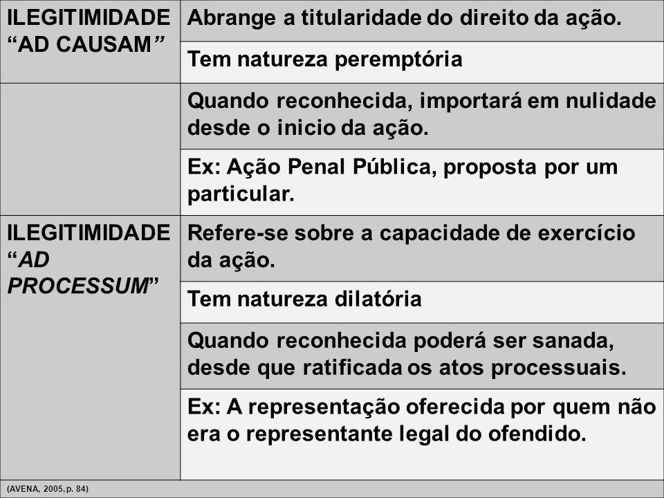 ILEGITIMIDADE AD CAUSAM Abrange a titularidade do direito da ação.