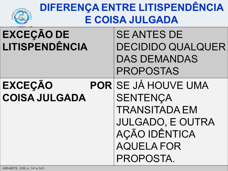 DIFERENÇA ENTRE LITISPENDÊNCIA E COISA JULGADA