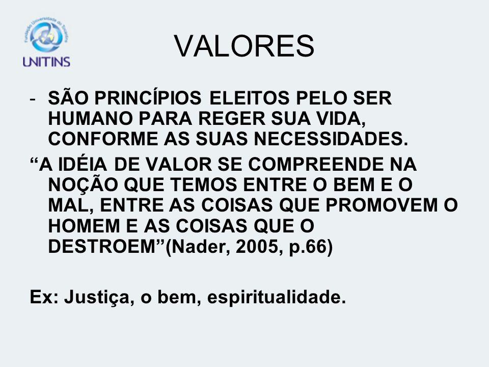 VALORES SÃO PRINCÍPIOS ELEITOS PELO SER HUMANO PARA REGER SUA VIDA, CONFORME AS SUAS NECESSIDADES.