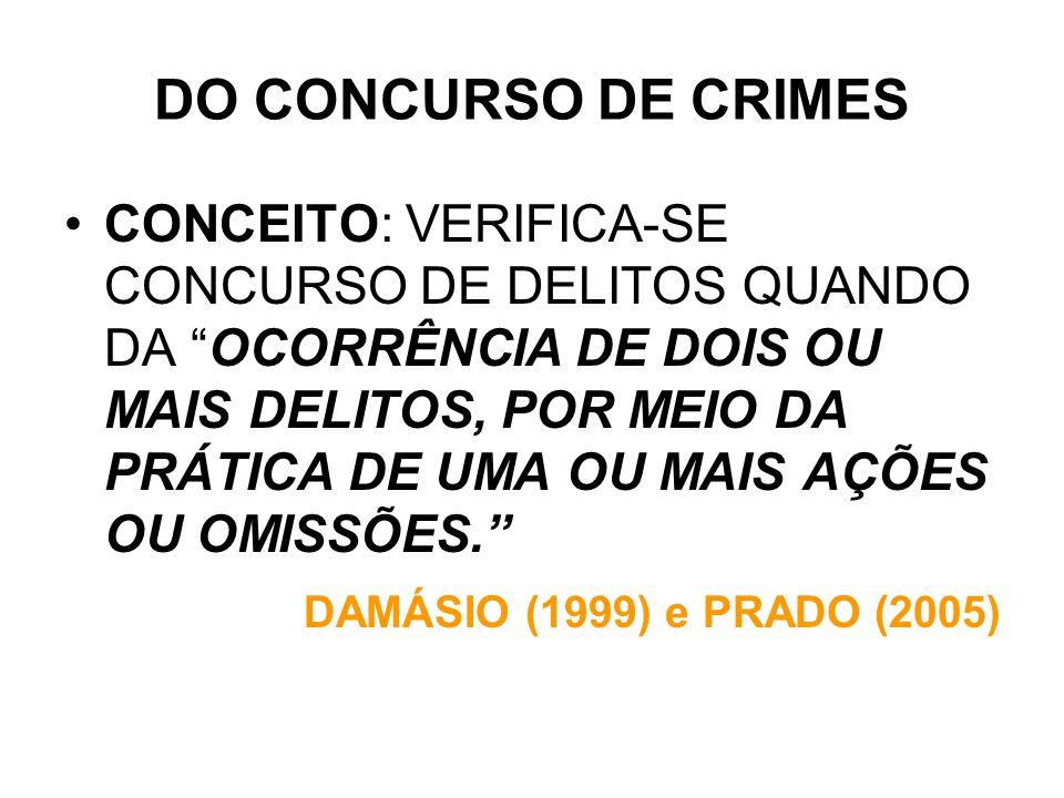 DO CONCURSO DE CRIMES