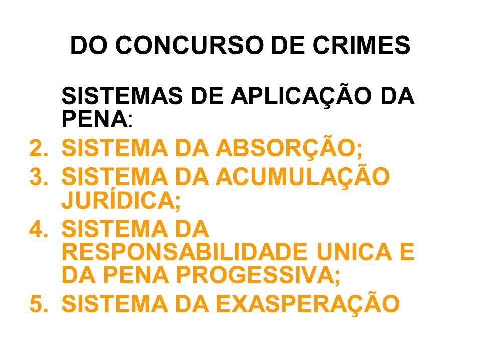 DO CONCURSO DE CRIMES SISTEMAS DE APLICAÇÃO DA PENA: