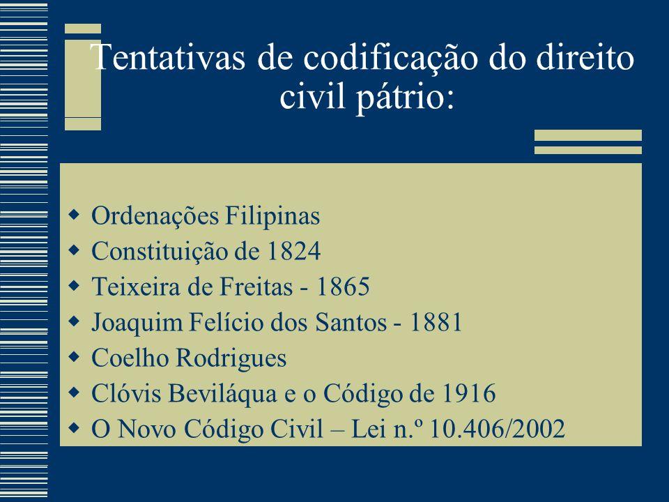 Tentativas de codificação do direito civil pátrio: