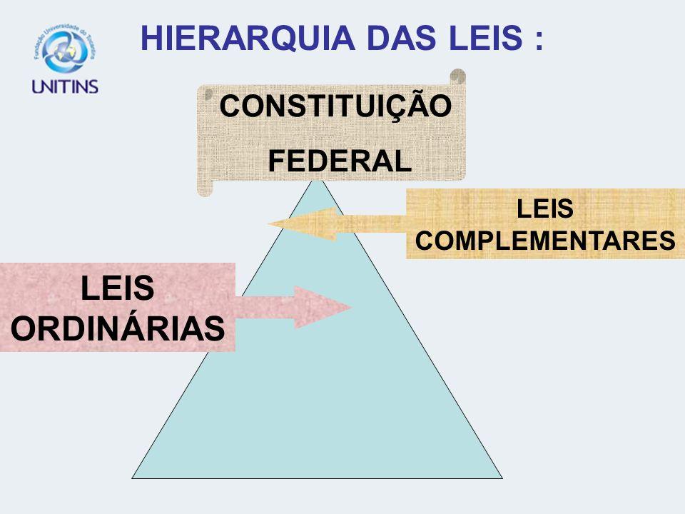 HIERARQUIA DAS LEIS : LEIS ORDINÁRIAS