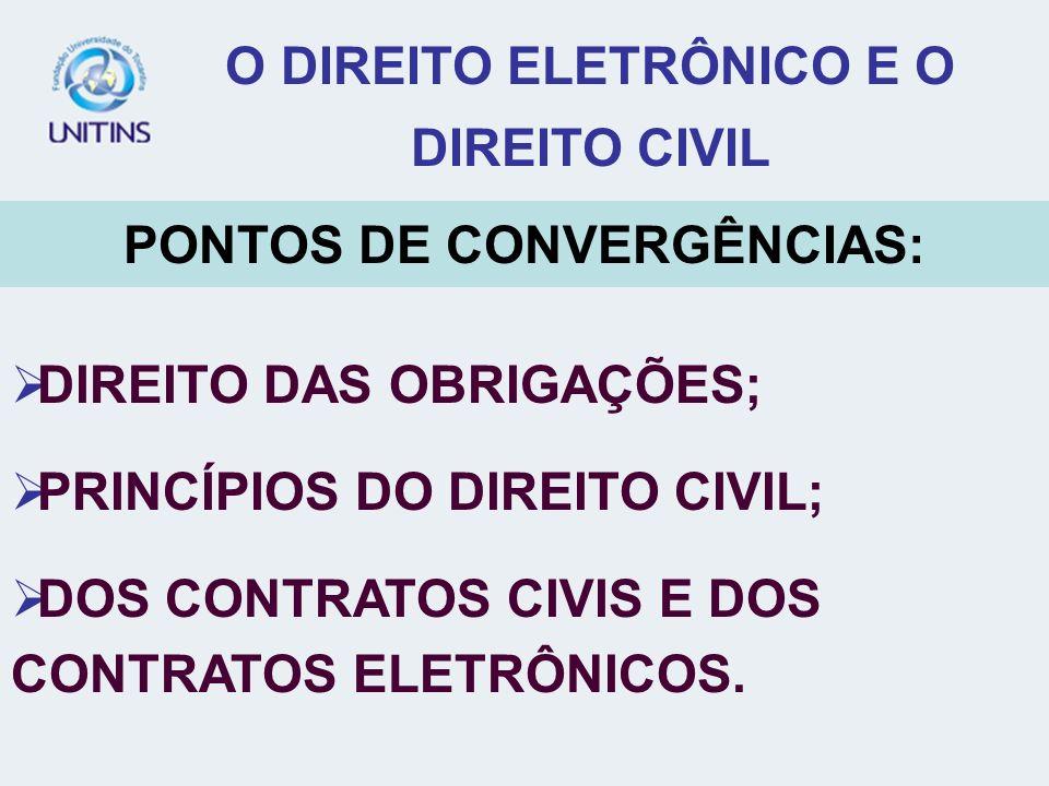 O DIREITO ELETRÔNICO E O DIREITO CIVIL PONTOS DE CONVERGÊNCIAS: