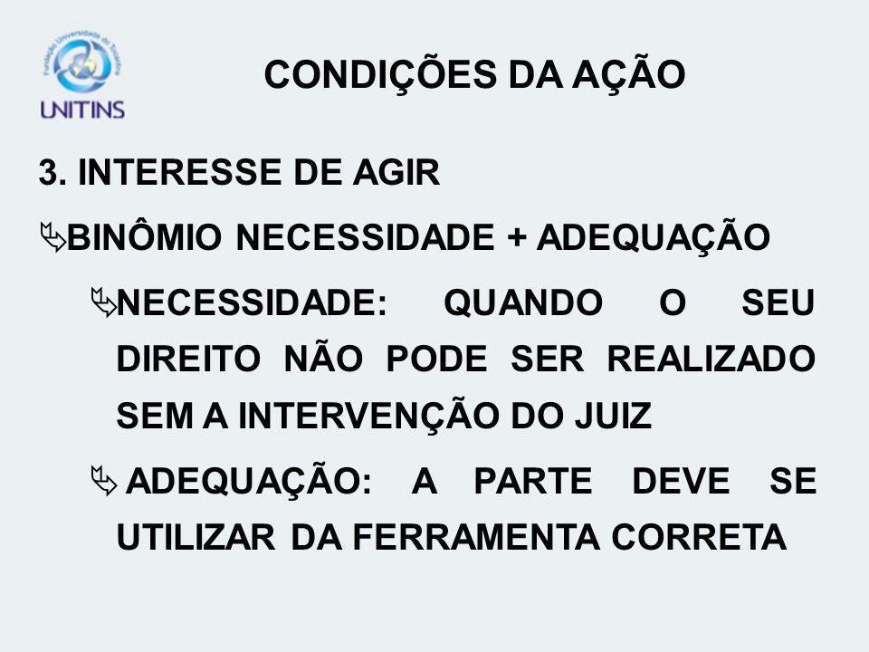 CONDIÇÕES DA AÇÃO 3. INTERESSE DE AGIR BINÔMIO NECESSIDADE + ADEQUAÇÃO