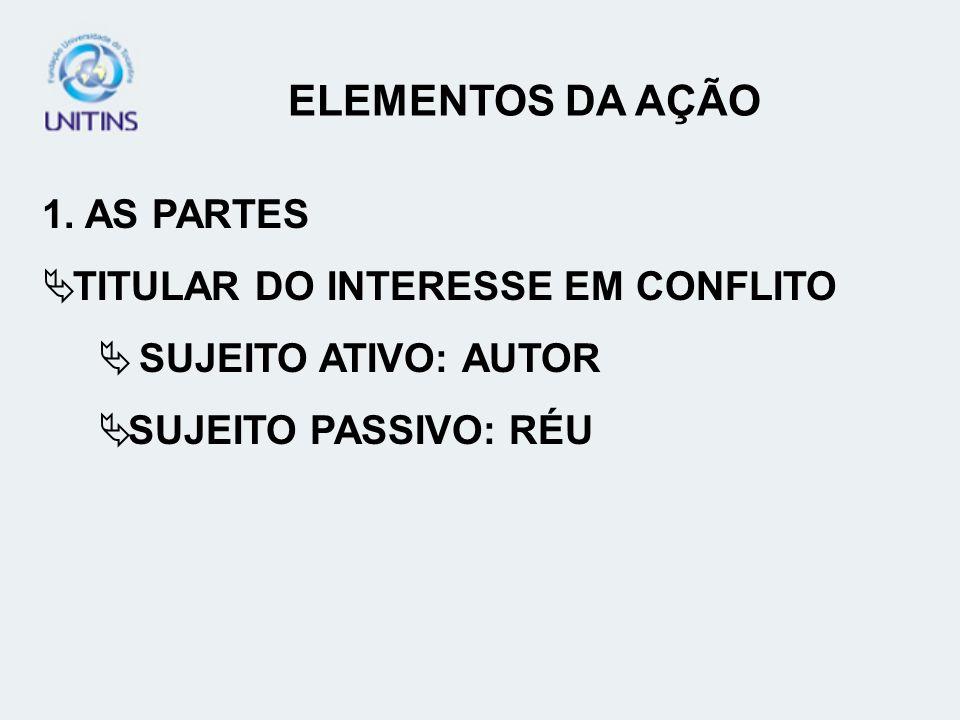 ELEMENTOS DA AÇÃO 1. AS PARTES TITULAR DO INTERESSE EM CONFLITO