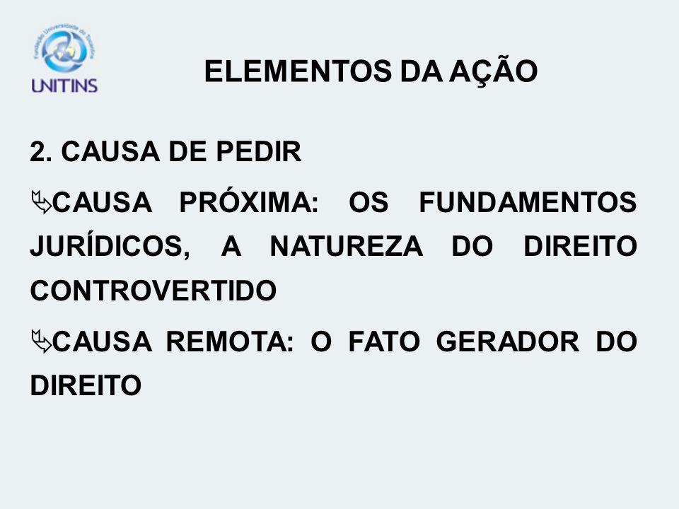 ELEMENTOS DA AÇÃO 2. CAUSA DE PEDIR