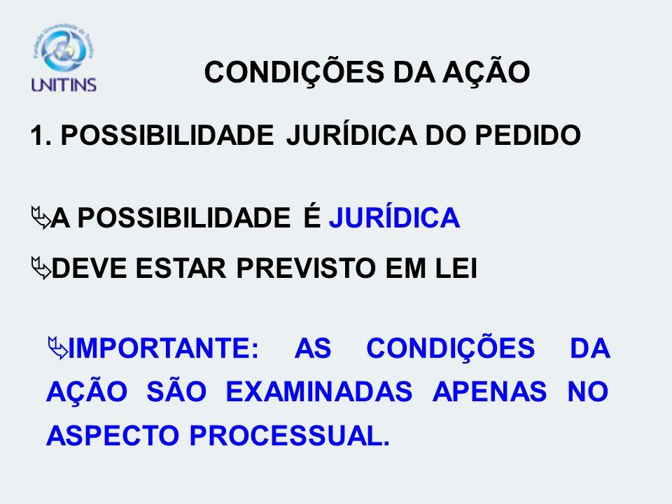 CONDIÇÕES DA AÇÃO 1. POSSIBILIDADE JURÍDICA DO PEDIDO