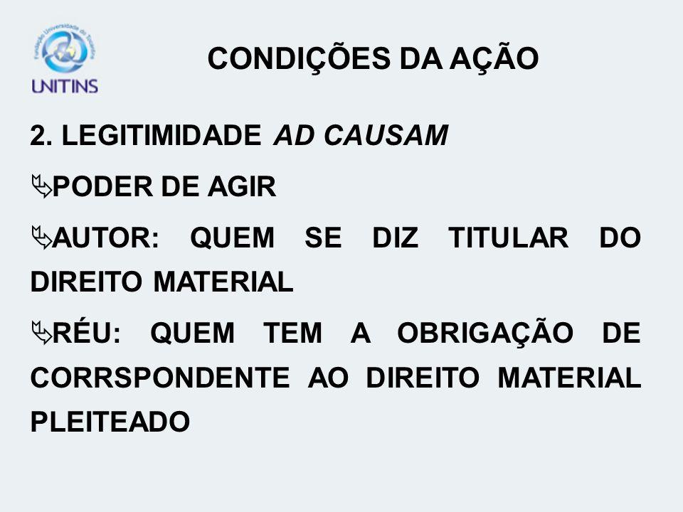 CONDIÇÕES DA AÇÃO 2. LEGITIMIDADE AD CAUSAM PODER DE AGIR