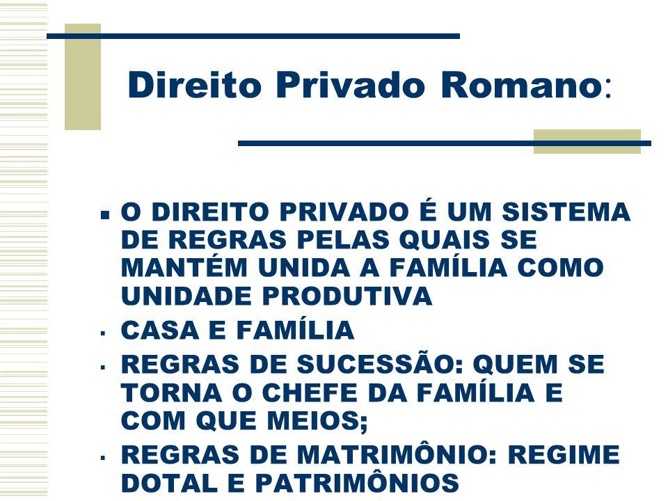 Direito Privado Romano: