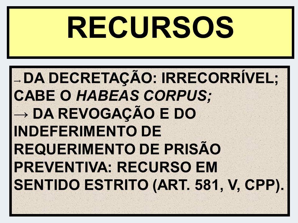 RECURSOS → DA DECRETAÇÃO: IRRECORRÍVEL; CABE O HABEAS CORPUS;