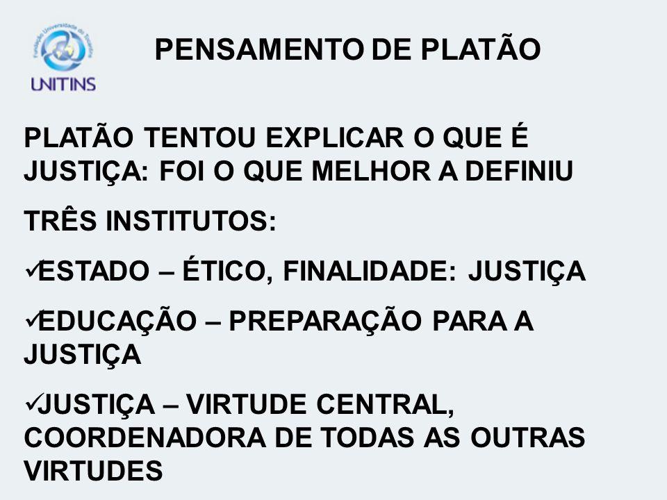 PENSAMENTO DE PLATÃO PLATÃO TENTOU EXPLICAR O QUE É JUSTIÇA: FOI O QUE MELHOR A DEFINIU. TRÊS INSTITUTOS: