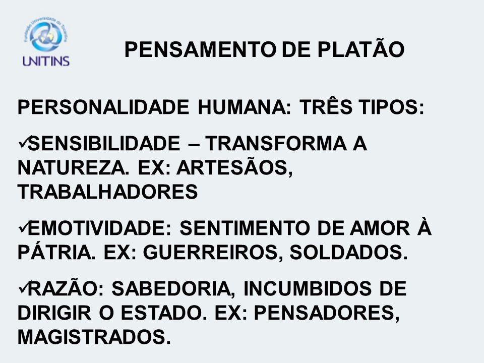 PENSAMENTO DE PLATÃO PERSONALIDADE HUMANA: TRÊS TIPOS: