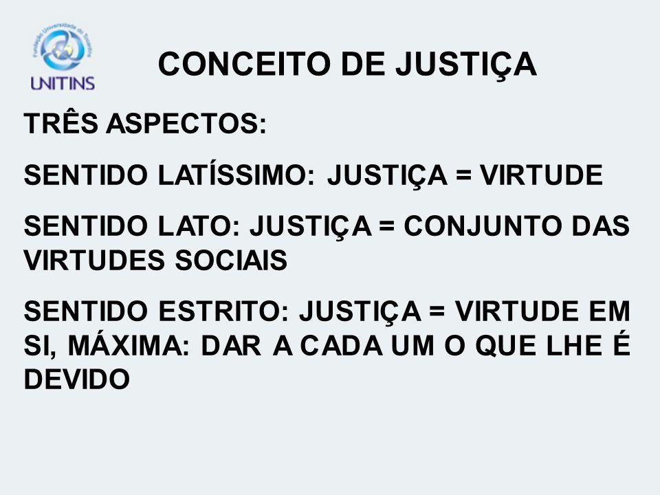 CONCEITO DE JUSTIÇA TRÊS ASPECTOS: