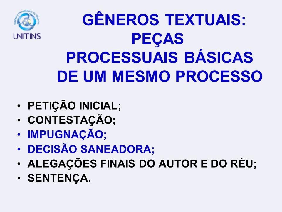 GÊNEROS TEXTUAIS: PEÇAS PROCESSUAIS BÁSICAS DE UM MESMO PROCESSO