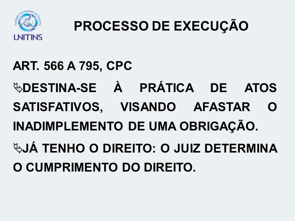 PROCESSO DE EXECUÇÃO ART. 566 A 795, CPC