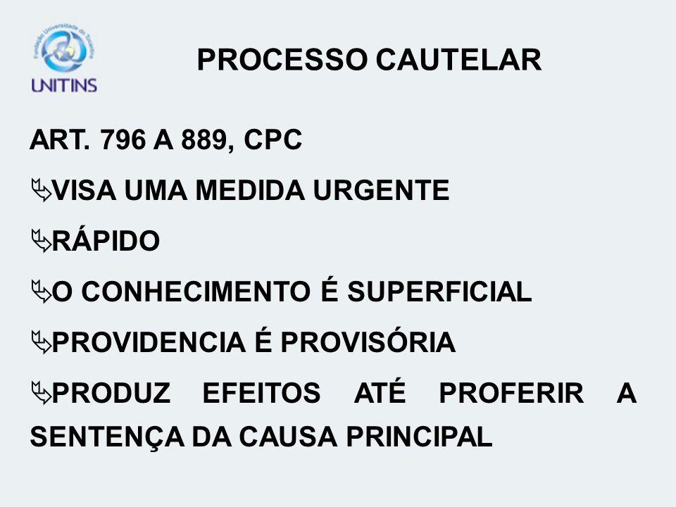 PROCESSO CAUTELAR ART. 796 A 889, CPC VISA UMA MEDIDA URGENTE RÁPIDO