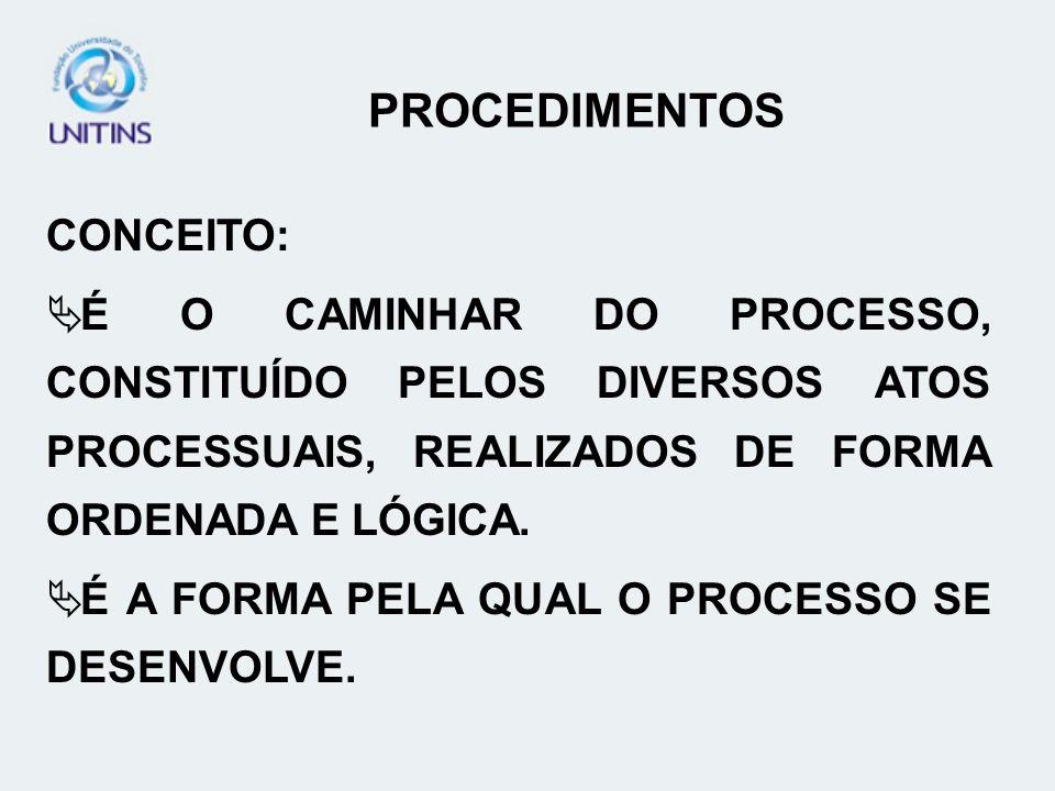PROCEDIMENTOS CONCEITO: