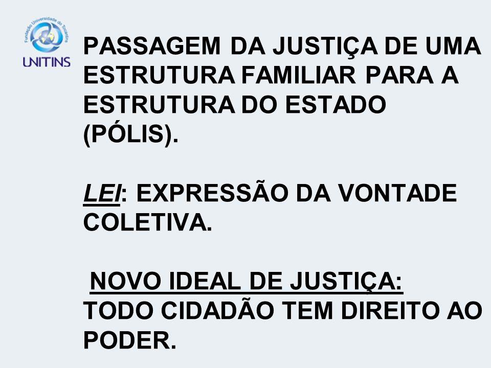 PASSAGEM DA JUSTIÇA DE UMA ESTRUTURA FAMILIAR PARA A ESTRUTURA DO ESTADO (PÓLIS).