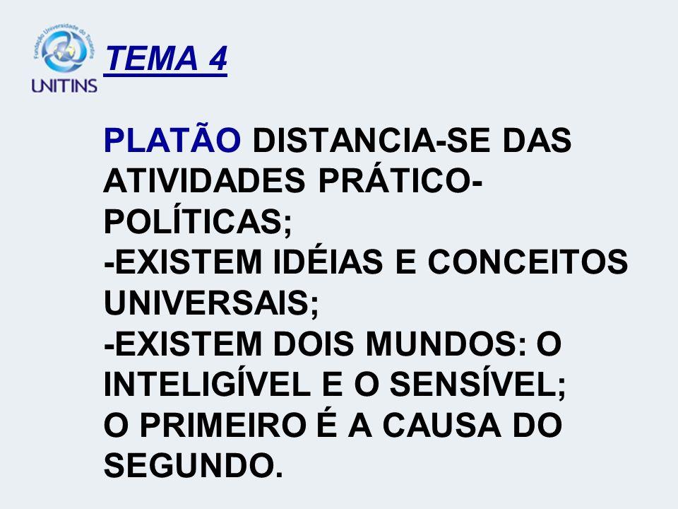 TEMA 4 PLATÃO DISTANCIA-SE DAS ATIVIDADES PRÁTICO-POLÍTICAS; -EXISTEM IDÉIAS E CONCEITOS UNIVERSAIS; -EXISTEM DOIS MUNDOS: O INTELIGÍVEL E O SENSÍVEL; O PRIMEIRO É A CAUSA DO SEGUNDO.