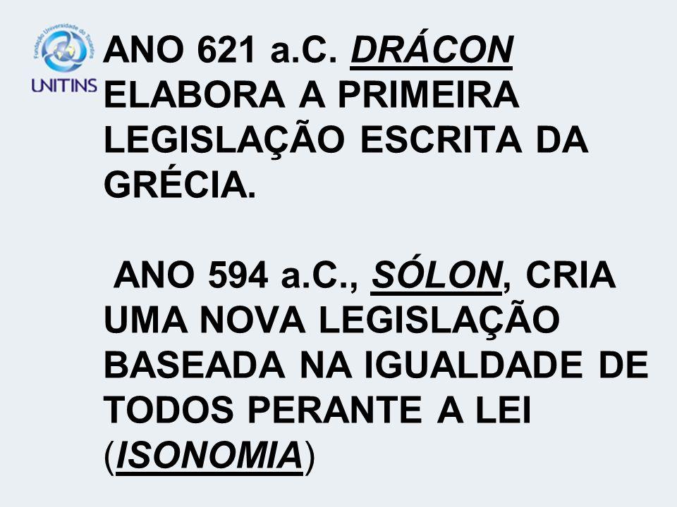 ANO 621 a. C. DRÁCON ELABORA A PRIMEIRA LEGISLAÇÃO ESCRITA DA GRÉCIA