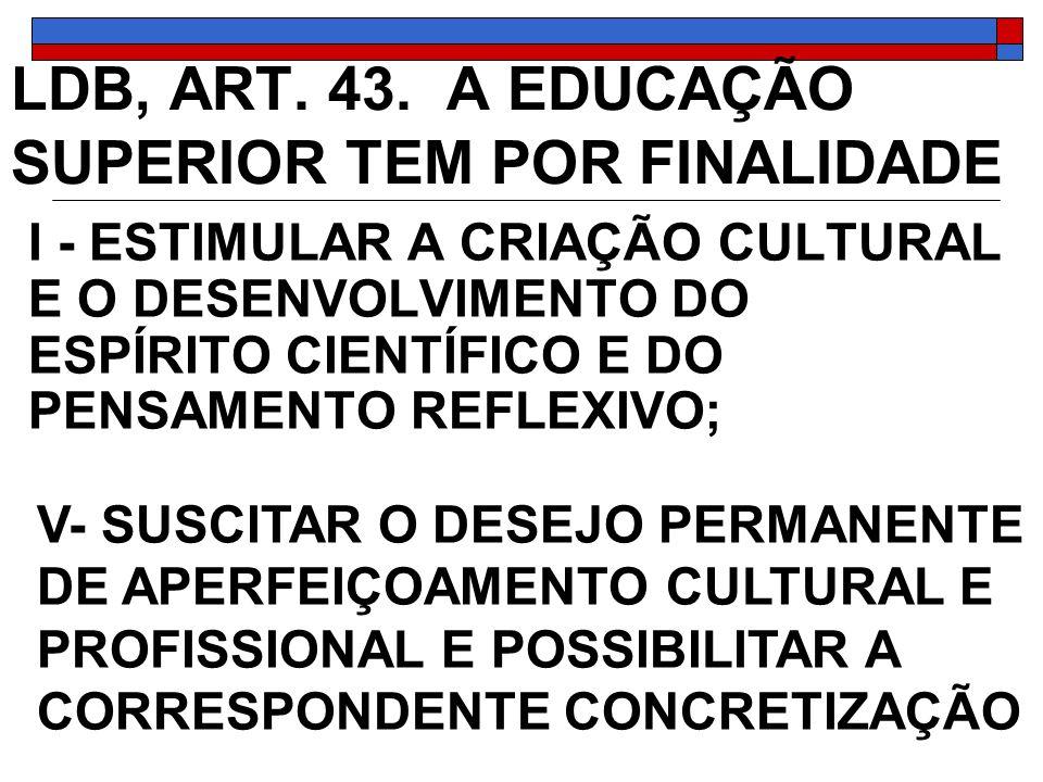 LDB, ART. 43. A EDUCAÇÃO SUPERIOR TEM POR FINALIDADE