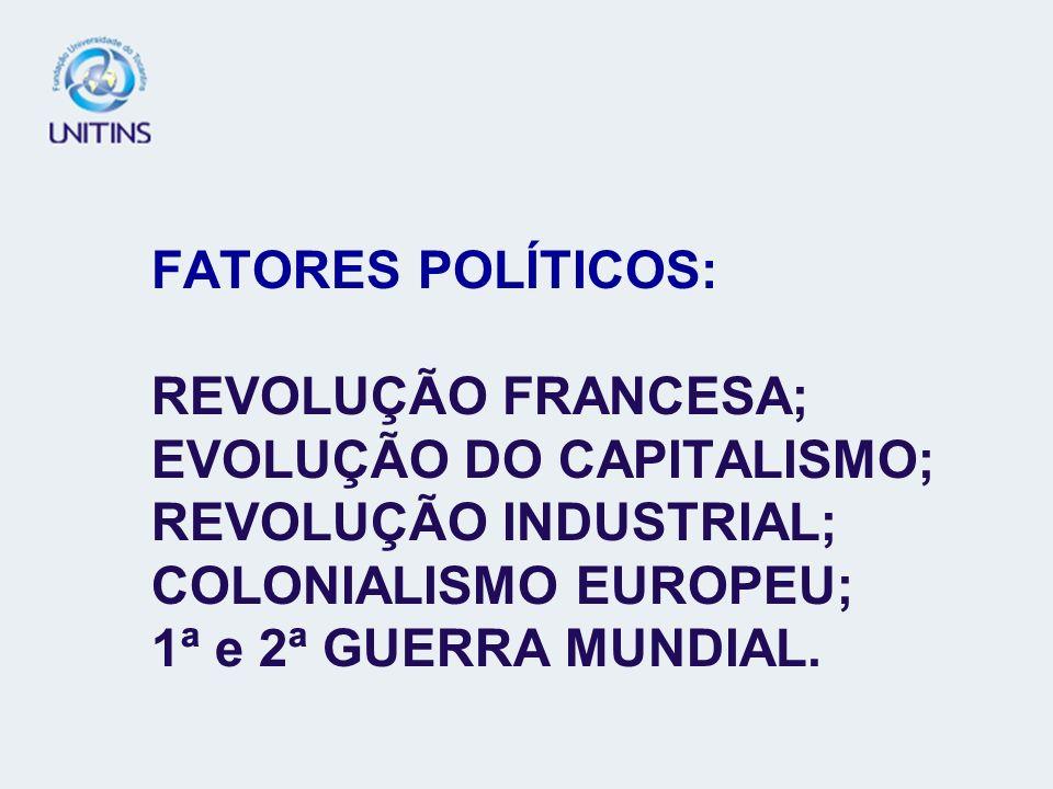 FATORES POLÍTICOS: REVOLUÇÃO FRANCESA; EVOLUÇÃO DO CAPITALISMO; REVOLUÇÃO INDUSTRIAL; COLONIALISMO EUROPEU; 1ª e 2ª GUERRA MUNDIAL.