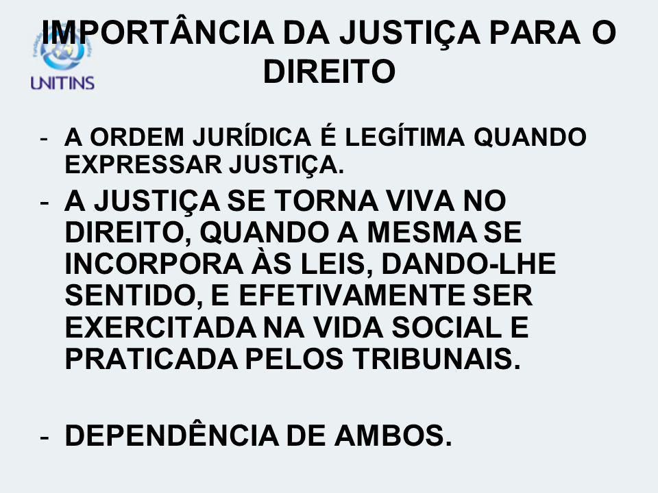 IMPORTÂNCIA DA JUSTIÇA PARA O DIREITO
